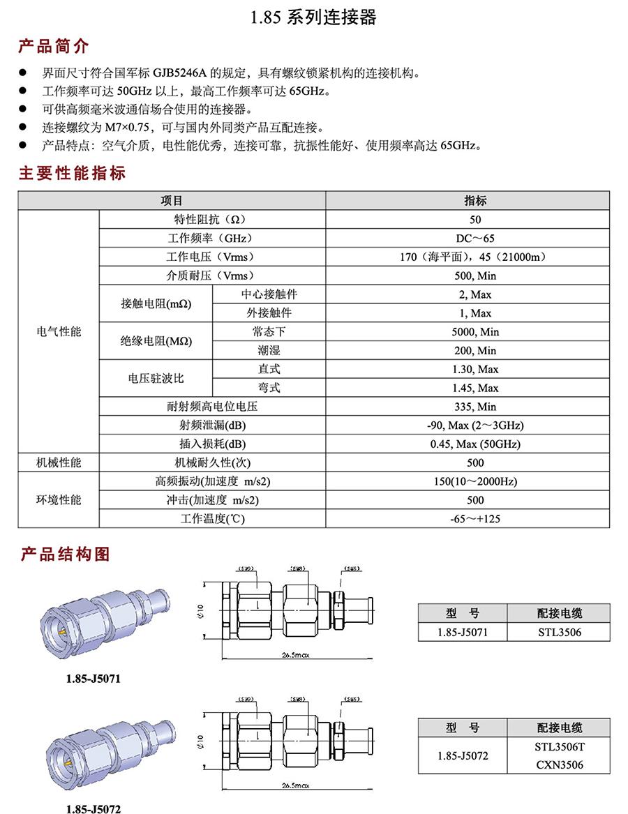 1.85N系列连接器.jpg